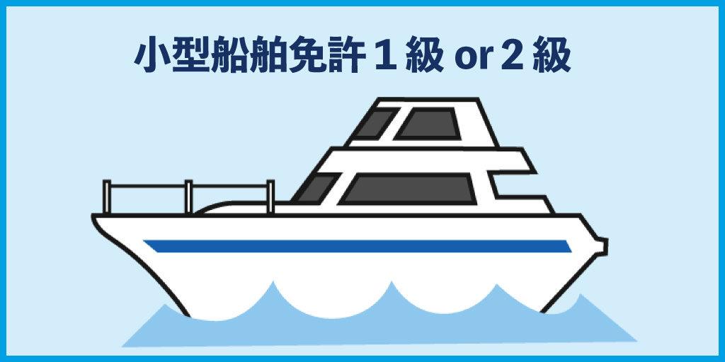 船舶免許の船イメージ
