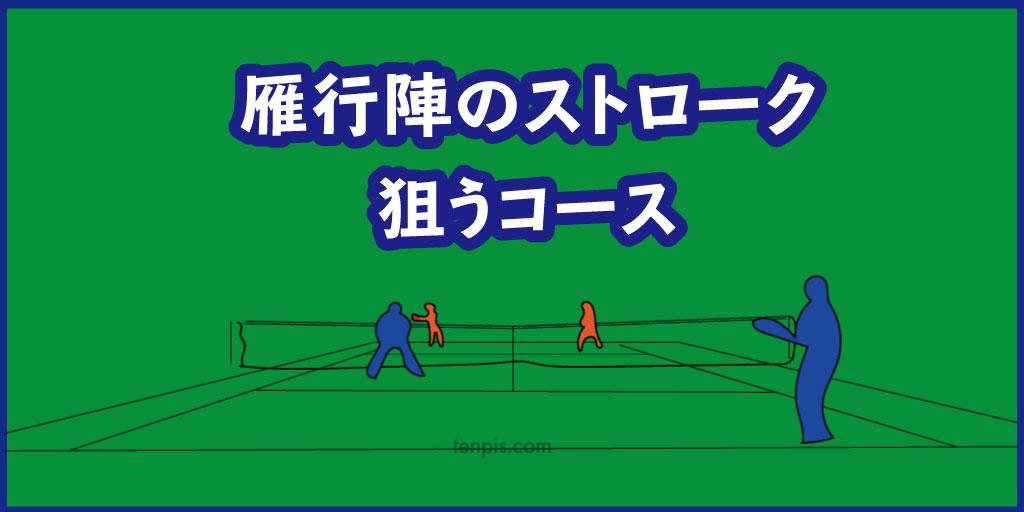 テニス雁行陣のコース
