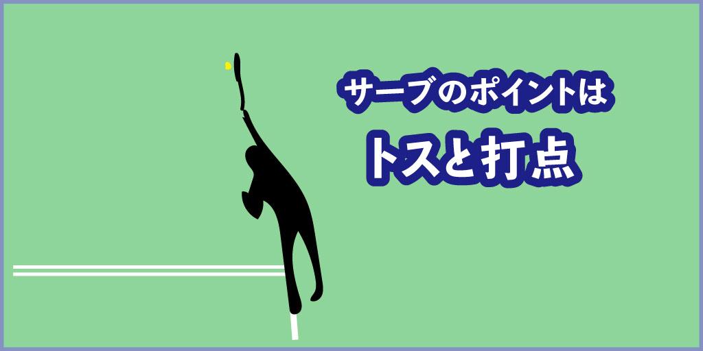 テニスポジションサーブ